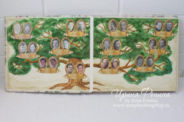 Фотоальбом в двух томах - 05 - Том 1 - Семейное древо
